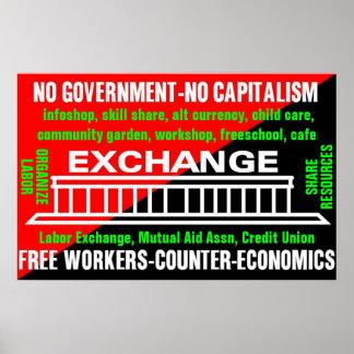 counter-economics poster
