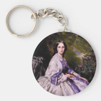 Countess Alexander Nikola Basic Round Button Keychain