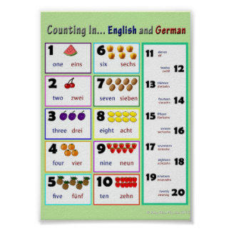 Counting In...English and German Poster