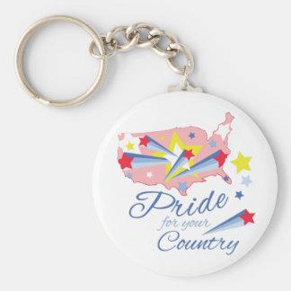 Country Pride Basic Round Button Keychain