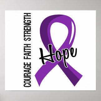 Courage Faith Hope 5 Alzheimer's Disease Print