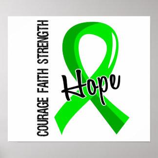 Courage Faith Hope 5 Non-Hodgkin's Lymphoma Posters