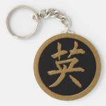 COURAGE - GOLD JAPANESE KANJI SYMBOL KEYCHAINS