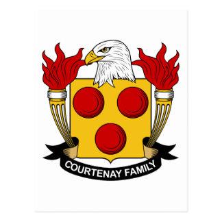 Courtenay Family Crest Postcard