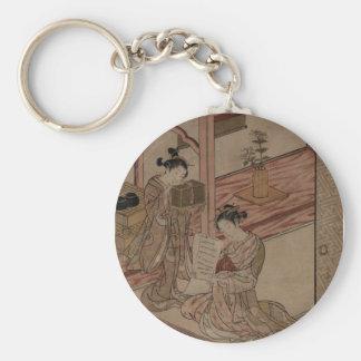 Courtesan and Kamuro in a parlour. Basic Round Button Keychain