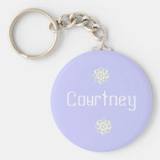 Courtney Llaveros Personalizados