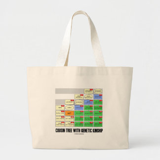 Cousin Tree With Genetic Kinship (Genealogy) Large Tote Bag