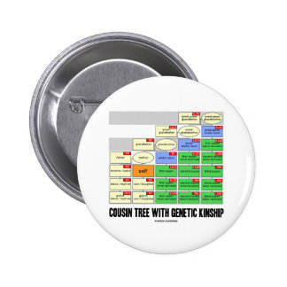 Cousin Tree With Genetic Kinship (Genealogy) Pinback Button