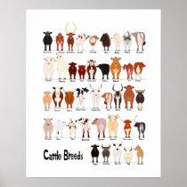 Cow bread chart
