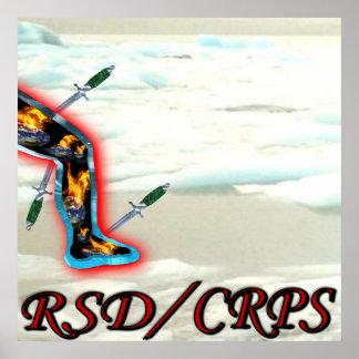 CPRS/RSD Blazin' Pain & Blades on Glacier Print