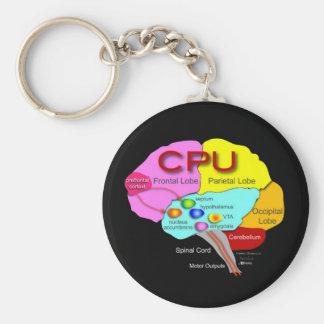 CPU Brain Key Chains