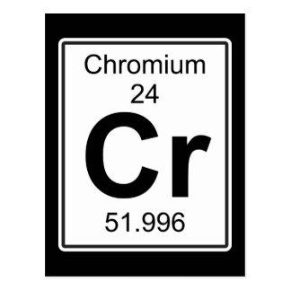 Cr - Chromium Postcard