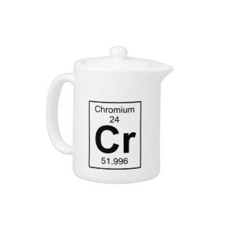 Cr - Chromium Teapot