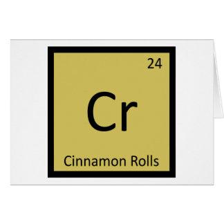 Cr - Cinnamon Rolls Chemistry Periodic Table Card
