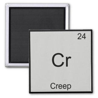 Cr - Creep Funny Chemistry Element Symbol Tee Fridge Magnets
