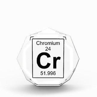 Cr - cromo