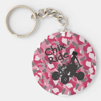CR Pink Camo Keychain