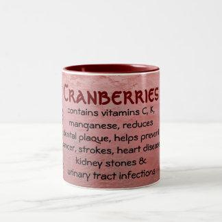 cranberries mug