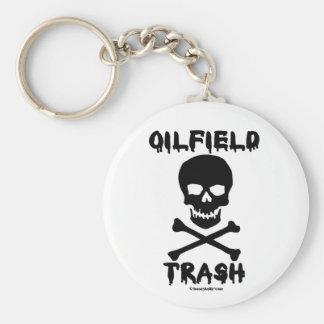 Cráneo, basura del campo petrolífero, llavero, ace