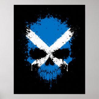 Cráneo de la salpicadura del goteo de Escocia Impresiones