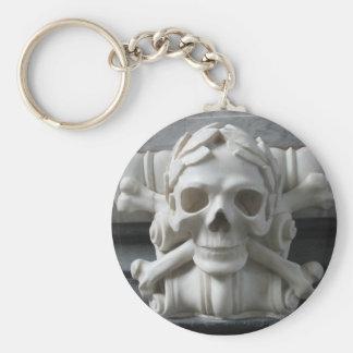 Cráneo del pirata y llavero de los huesos