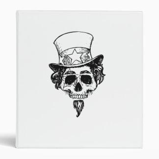 Cráneo del tío Sam