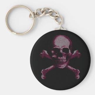 Cráneo rosado y bandera pirata del pirata informát llavero