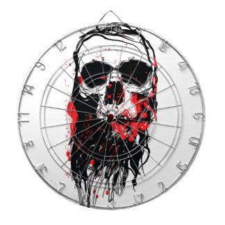 Cráneo sangriento