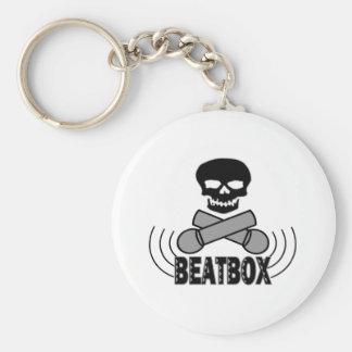Cráneo y Crossbone Mics de Beatbox Llavero Redondo Tipo Pin