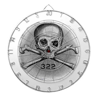 Cráneo y sociedad secreta Illuminati de los huesos