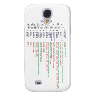 Cranial Nerves japanese 12 Galaxy S4 Covers