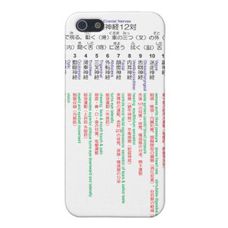 Cranial Nerves japanese 12 iPhone 5 Cases