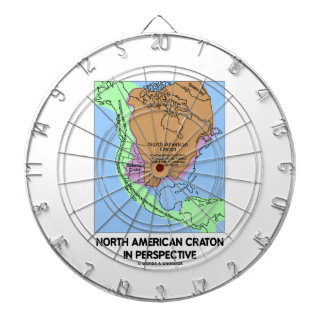 Cratón norteamericano en perspectiva