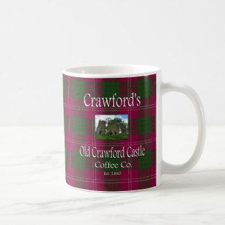 Crawford's Old Crawford Castle Coffee Co. Coffee Mug