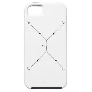 Creación y aniquilación de pares iPhone 5 carcasa