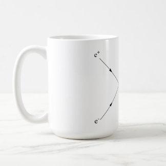 Creación y aniquilación de pares taza básica blanca