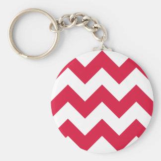 Create Your Own Big Crimson Zigzag Pattern Basic Round Button Keychain