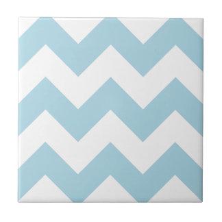Create Your Own Big Light Blue Zigzag Pattern Ceramic Tile