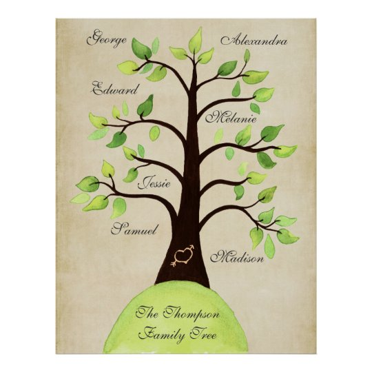 Create your own family tree poster zazzle