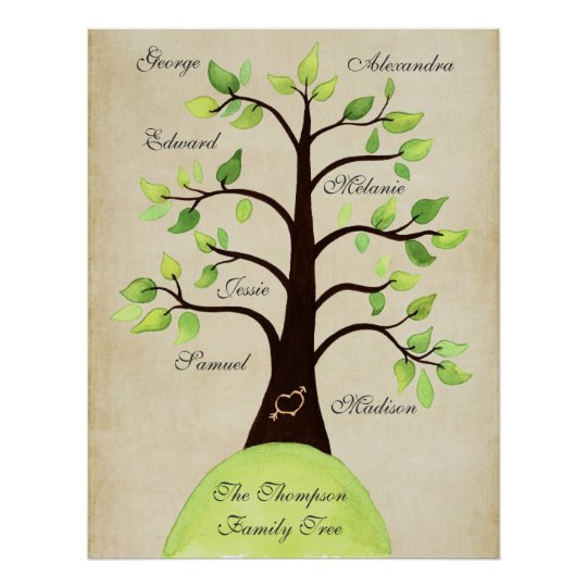 create your own family tree poster zazzle com