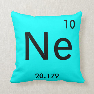 Create Your Own Periodic Table Element Symbol Throw Pillow