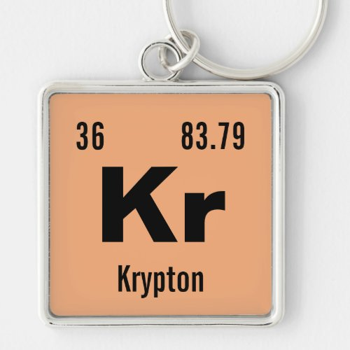 Create your own Periodic Table of the Elements Keychain
