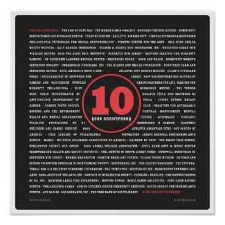 CreateAThon 10th Anniversary Poster