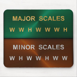 Creating Music Scales at Your Fingertips Mouse Pad