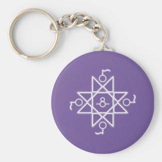Creation Keychains