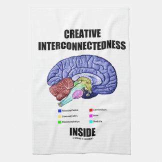 Creative Interconnectedness Inside (Brain) Towel