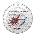 Creative Laborer Inside (Neuron / Synapse) Dartboard
