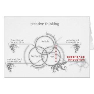 creative thinking greeting card