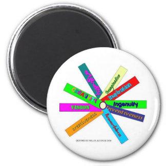 Creativity Thesaurus Wheel 2 Inch Round Magnet