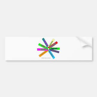 Creativity Thesaurus Wheel Bumper Sticker